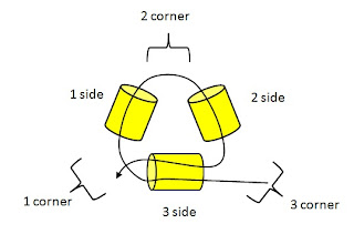 triangle beading pattern
