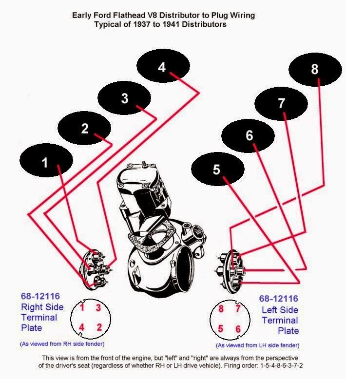 2003 ford ranger spark plug wiring diagram
