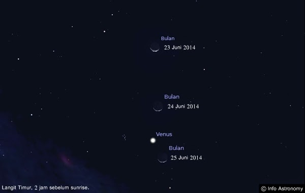 Selasa Dinihari, Bulan Bersanding dengan Planet Venus di Langit Timur