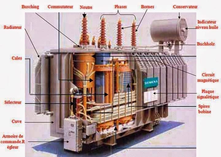transformer marshalling box wiring diagram transformer my everyday eclectic assessment scoreboard fqas for fresh on transformer marshalling box wiring diagram