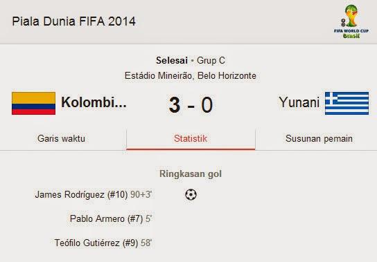 Hasil Pertandingan Kolombia VS Yunani Piala Dunia 2014