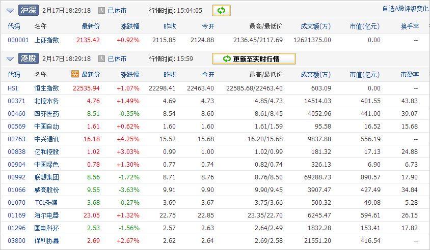 中国株コバンザメ投資ウォッチ銘柄watch20140217