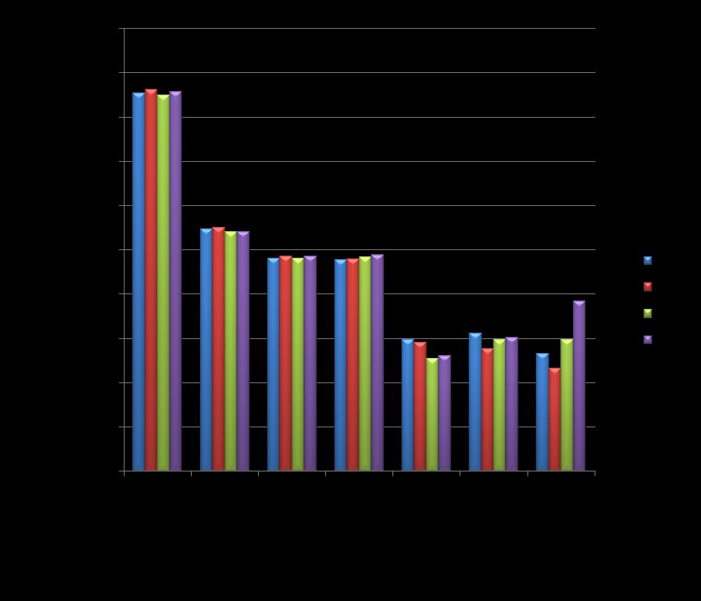 """... Results for """"Disneyland Attendance Calendar"""" – Calendar 2015"""