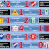 Sub 23 - Fecha 3 - Apertura 2011 - Resultados