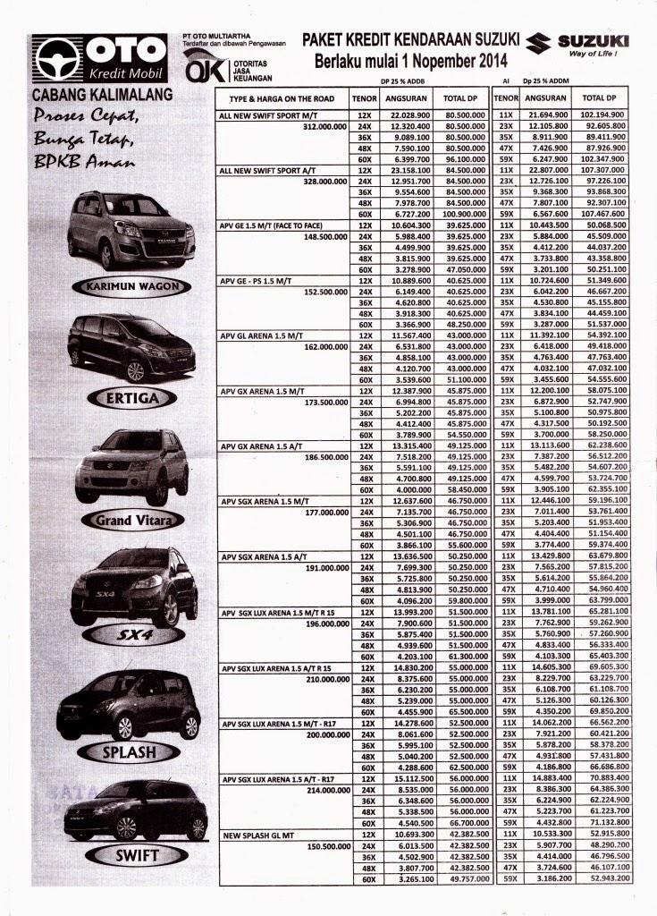 Daftar Harga Suzuki OTO MULTIARTHA