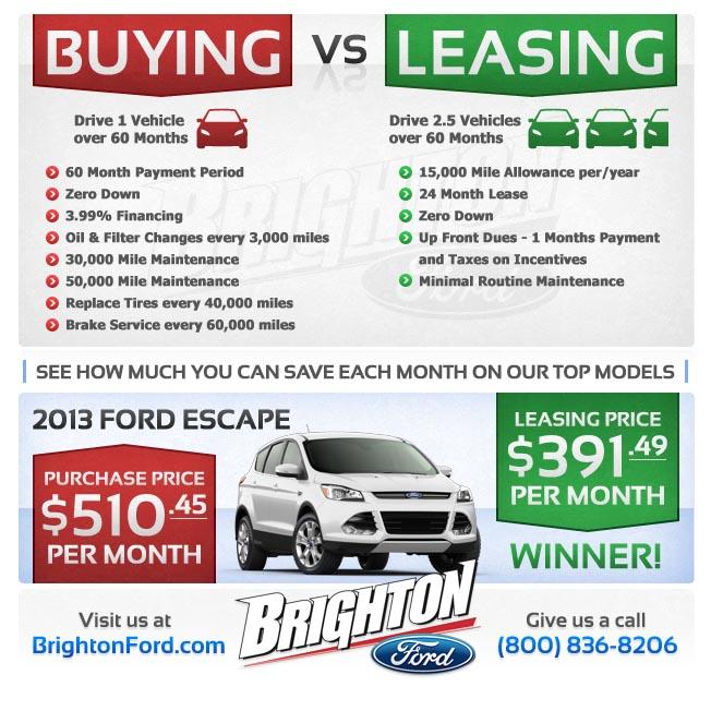 Brighton Ford Buy vs Lease 2013 Ford Escape Brighton Ford