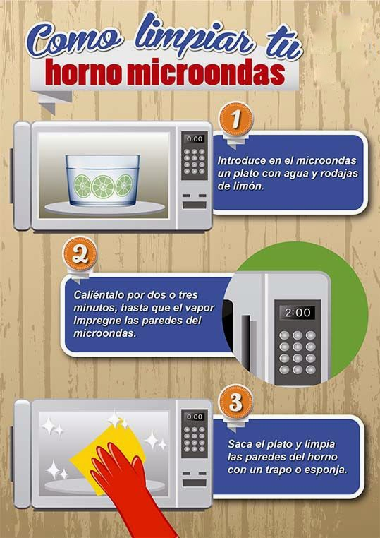 limpiar tu horno microondas