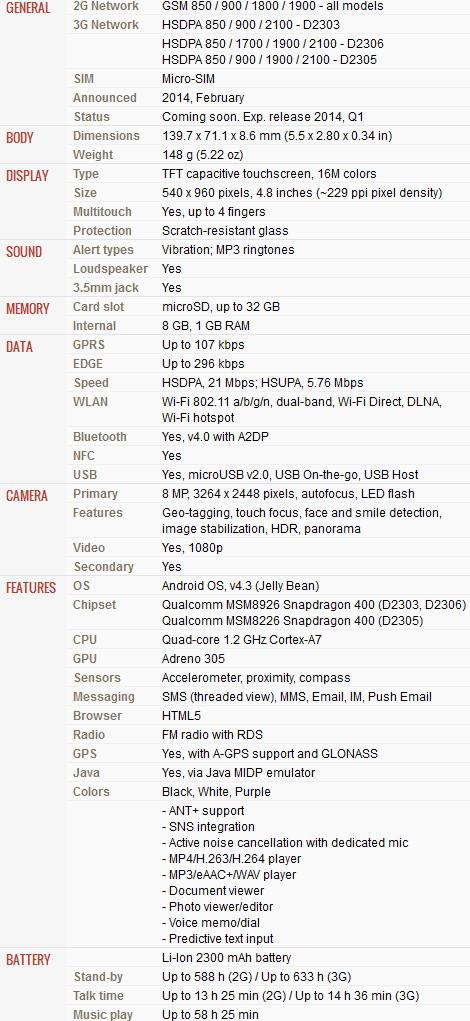 Xperia M Specification Sony Xperia M2 Specifi...