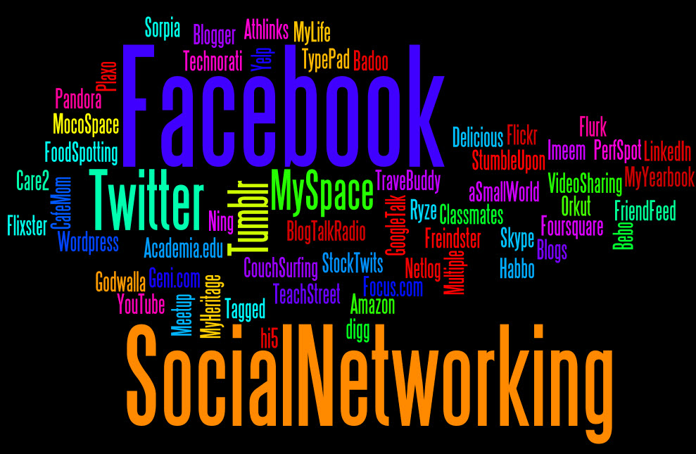 pros and cons of social networks List of cons of social networking 1 time consuming all of us believe our time is precious and we all have our different priorities social networking because of the.