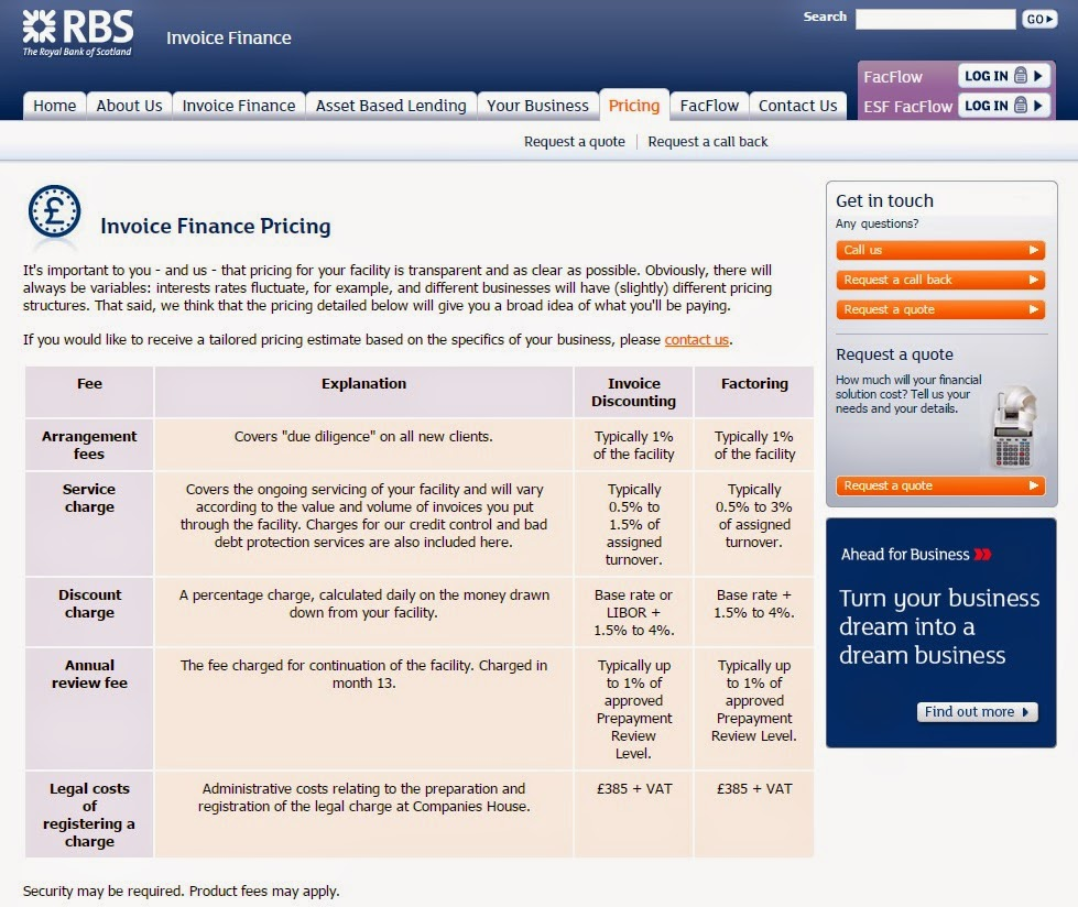 Rbs options trading