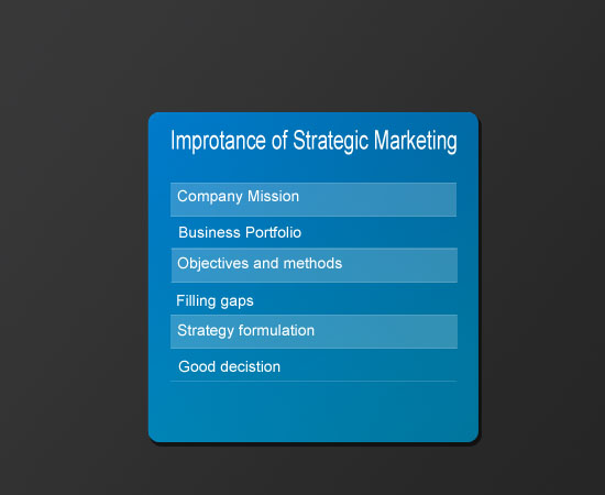 http://www.mktgide.blogspot.com/2013/05/importance-of-strategic-marketing.html