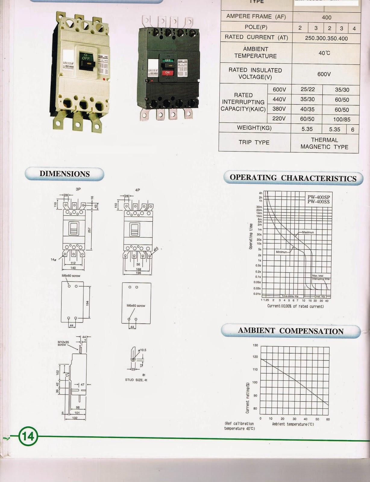 wiring devices supplier philippines wiring diagram for light switch u2022 rh lomond tw Cooper Wiring Devices Twist Lock Wiring Devices