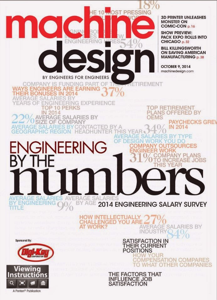 http://machinedesign.com/october-9-2014#1