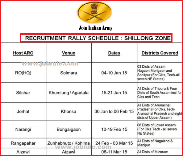Upcoming Army Soldier Selection Rally in HQ RTG Zone Shillong December 2014 to March 2015 (North East-NE States)