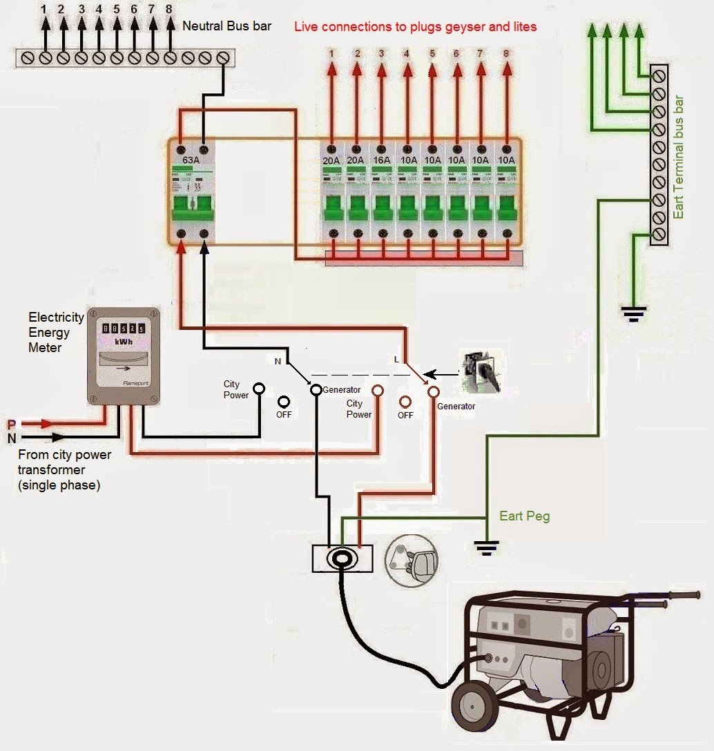 Generator%2BSwitch_1 diagrams 12001572 genset wiring diagram diesel generator geyser wiring diagram at bakdesigns.co