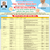 Apply online | Bihar Mahadalit Vikas Mission under Dashrath Manjhi Kaushal Vikas Yojana  invites an application for Mahadalit Youth for vocation training for various trades