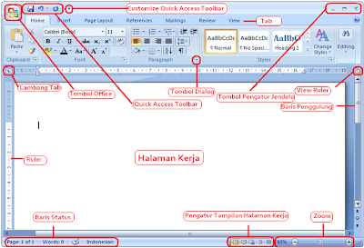 Fungsi Menu bar pada Microsoft Word/Ms. Word 2007