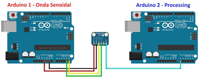 Circuito Arduino - Processing