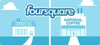 Ventajas de Foursquare