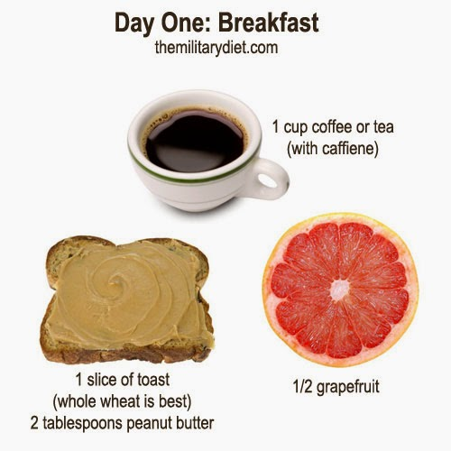 Diet militer, 3 hari bisa turun 4,5kg