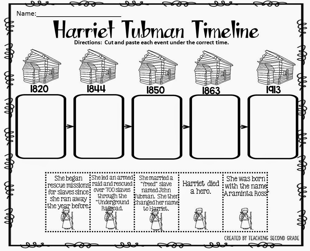 Free Worksheet Harriet Tubman Worksheets the best of teacher entrepreneurs harriet tubman timeline