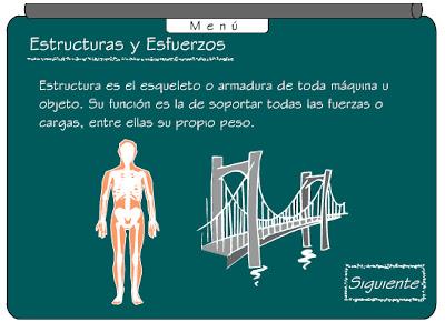 Estructuras tecnologia 2 eso recursos tics - Libros vivos estructuras ...