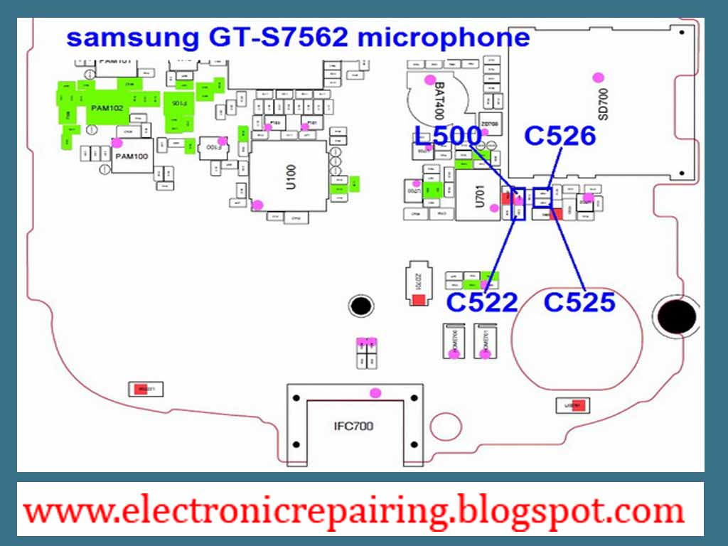Samsung S7562 Mic Ways