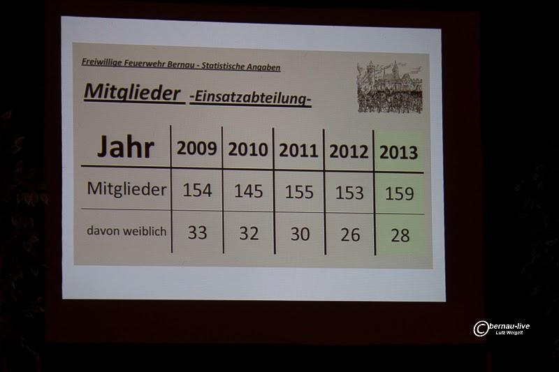 2014 02 15 jahreshauptversammlung+FFW+(12+von+26)