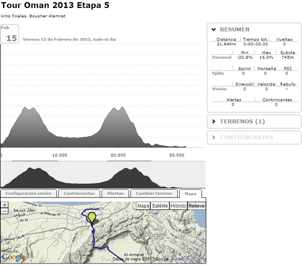 Sesión BKOOL Tour Oman 2013 Etapa 5