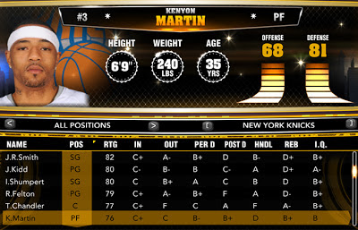 Download NBA 2K13 Updated Roster Latest Trades
