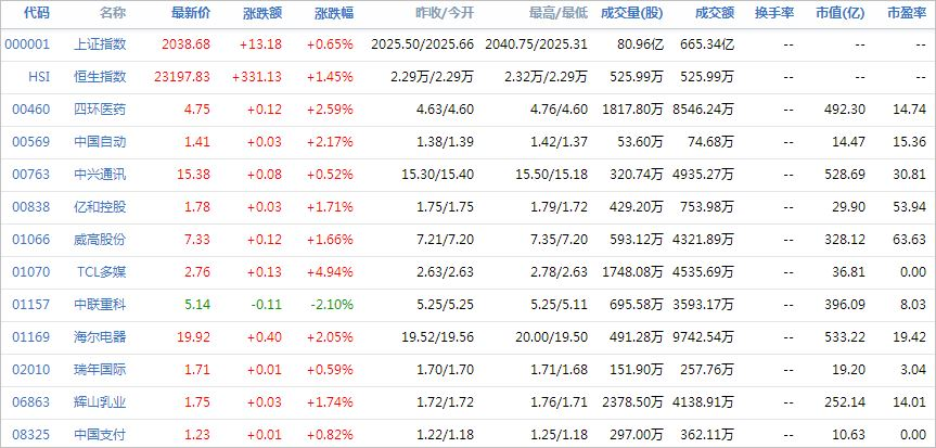 中国株コバンザメ投資ウォッチ銘柄watch20140626