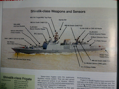 Shivalik-class Frigate Weapons & Sensors