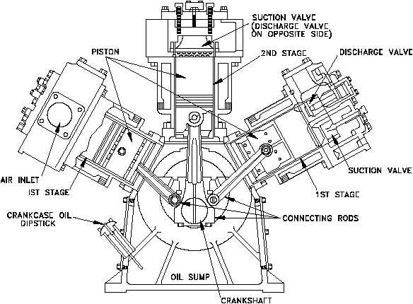 Air Compressors on Ship Engine Diagram