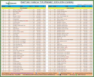 daftar harga tulipware 2013-2014 jawa