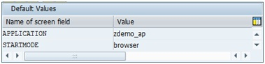 How to create tcode for webdynro ABAP