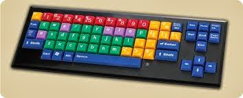 Most Useful Keyboard Shortcut Key