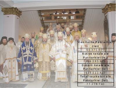Situațiile financiare 2012 Patriarhia Română
