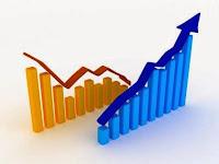 Membangun Bisnis, Omset, Omset Penjualan