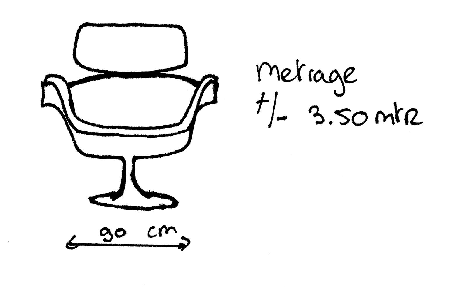 Metrages, hoeveel stof heb ik nodig voor .... | Suzanne haar stoelen ...