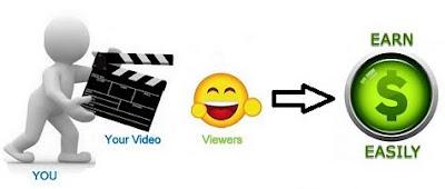 earn through video