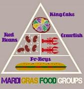 The Cajun Pyramid