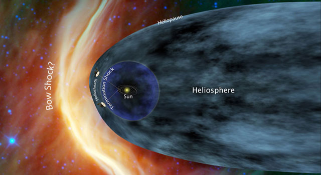 The Solar System Has A Tail, NASA Reveals
