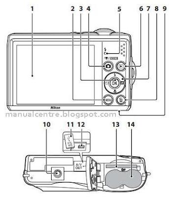 Nikon coolpix L24 Layout (2)