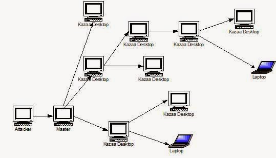 wiring diagram programs wiring wiring diagram exles