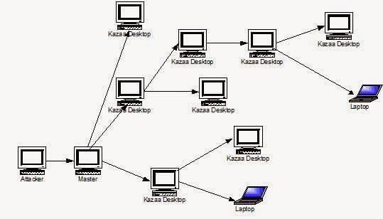 mazda rx8 spark plug wire diagram  mazda  auto wiring diagram