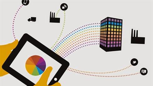 SAP HANA Advantages, SAP HANA Online Training Videos