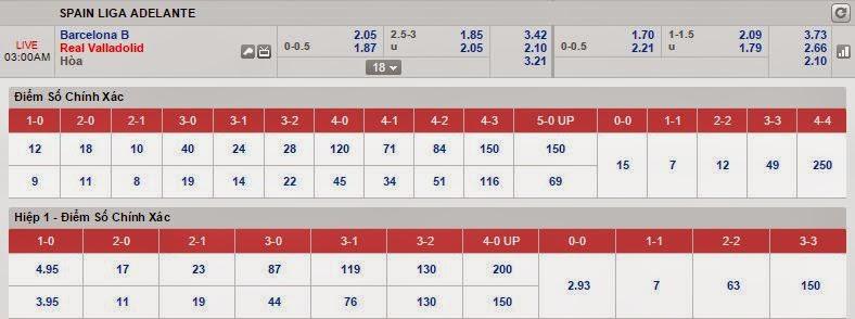Kèo thơm cá cược Barcelona B vs Valladolid