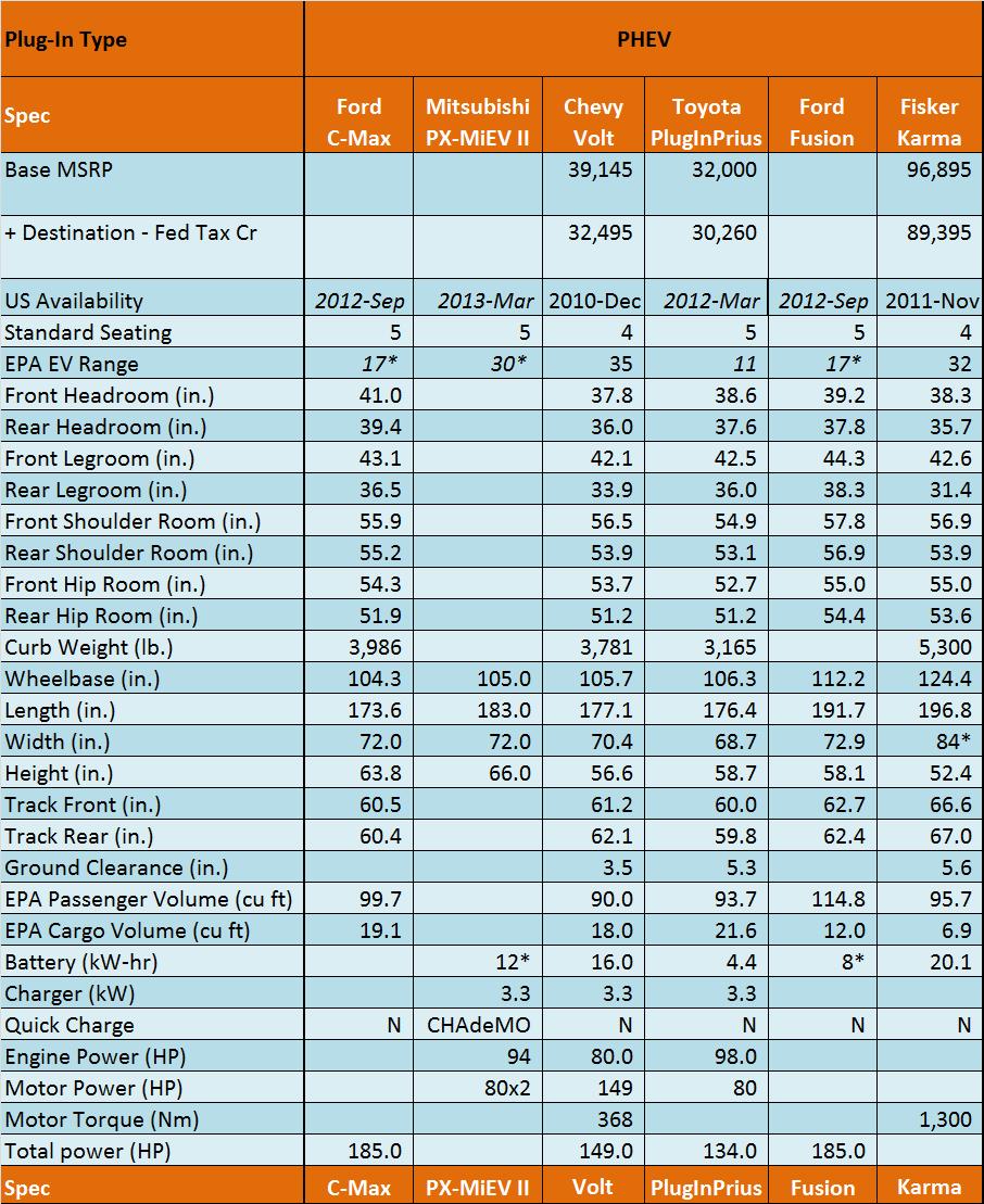 2015 Mitsubishi Outlander Sport Specs Price And Release