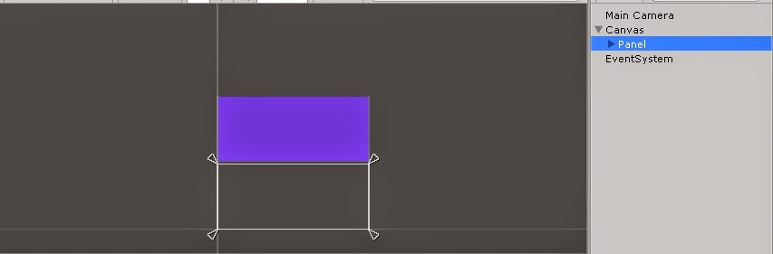 Panel Above Canvas At Start - Unity 4.6 GUI