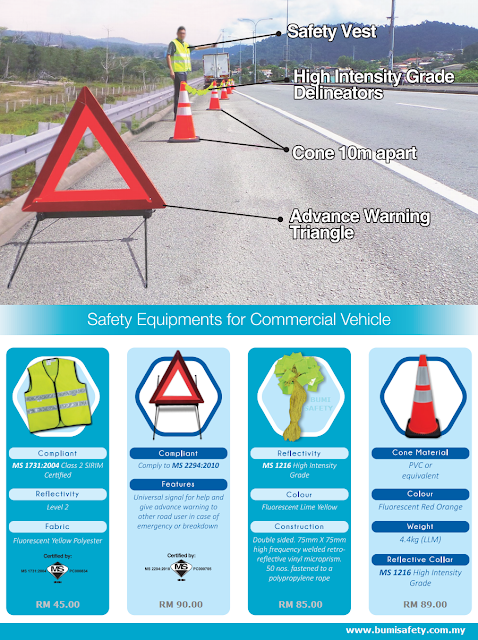 reflective cone ms1216 warning triangle ms2294 delineator string ms1216 type vi sirim safety vest mas600 reflexite sinar selamat pancar bright malaysia torch light fire abc extinguisher 9kg